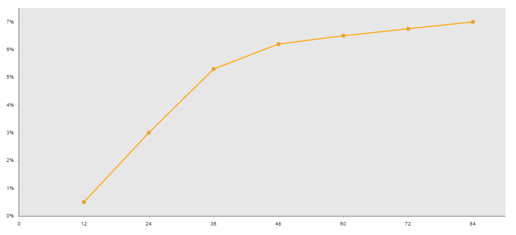 Funding_Curve_Graph_Retake.PNG