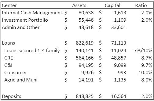 Profit___loss.PNG