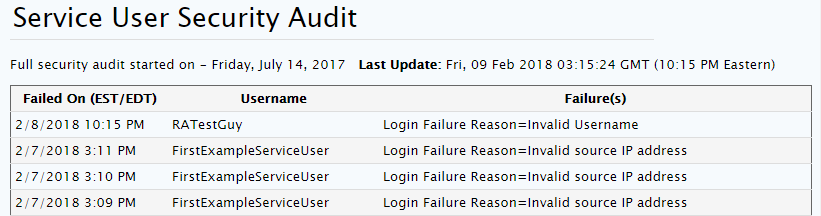 Service_User_Security_Audit.PNG