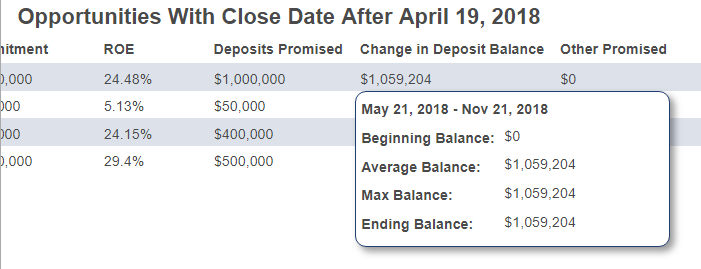 Shows the change in deposit balance popup