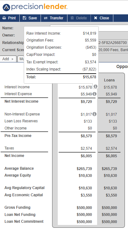 Index scaling impact in Financial statements