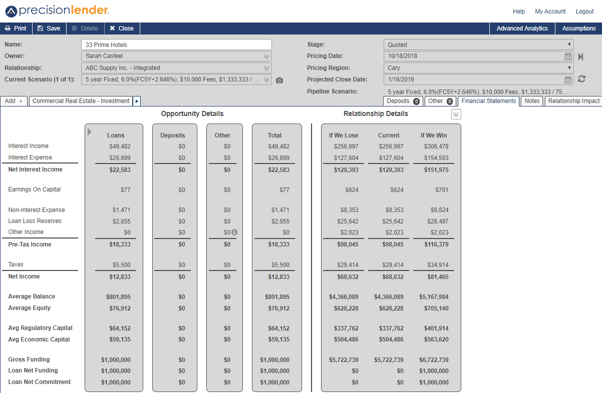 The relationship financial statement is shown under 'Relationship Details' for clients with Relationship Awareness
