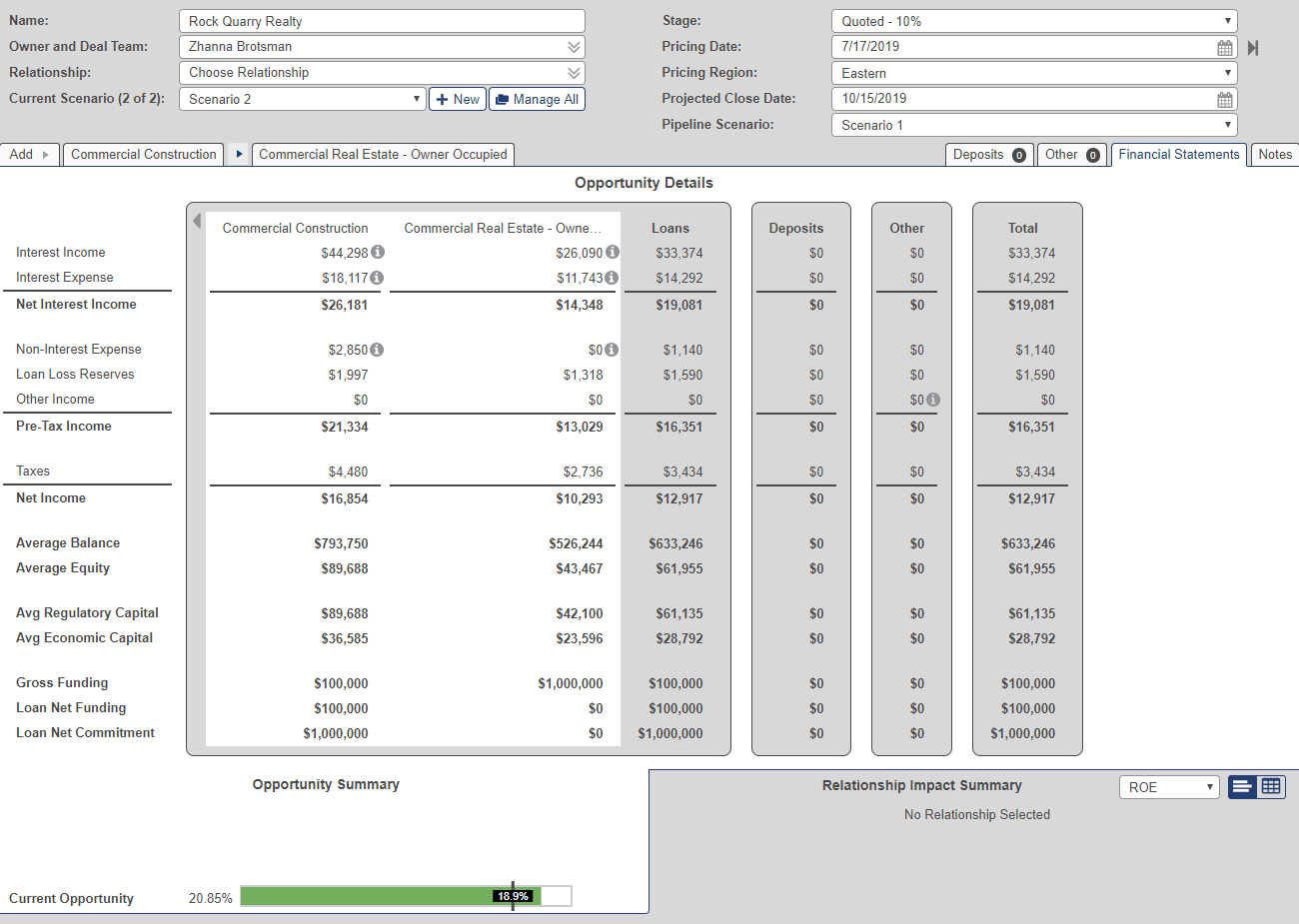 The financial statement for a conversion loan is shown here