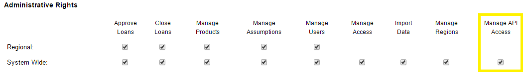 Shows manage API Access checkbox in Administrative Rights option