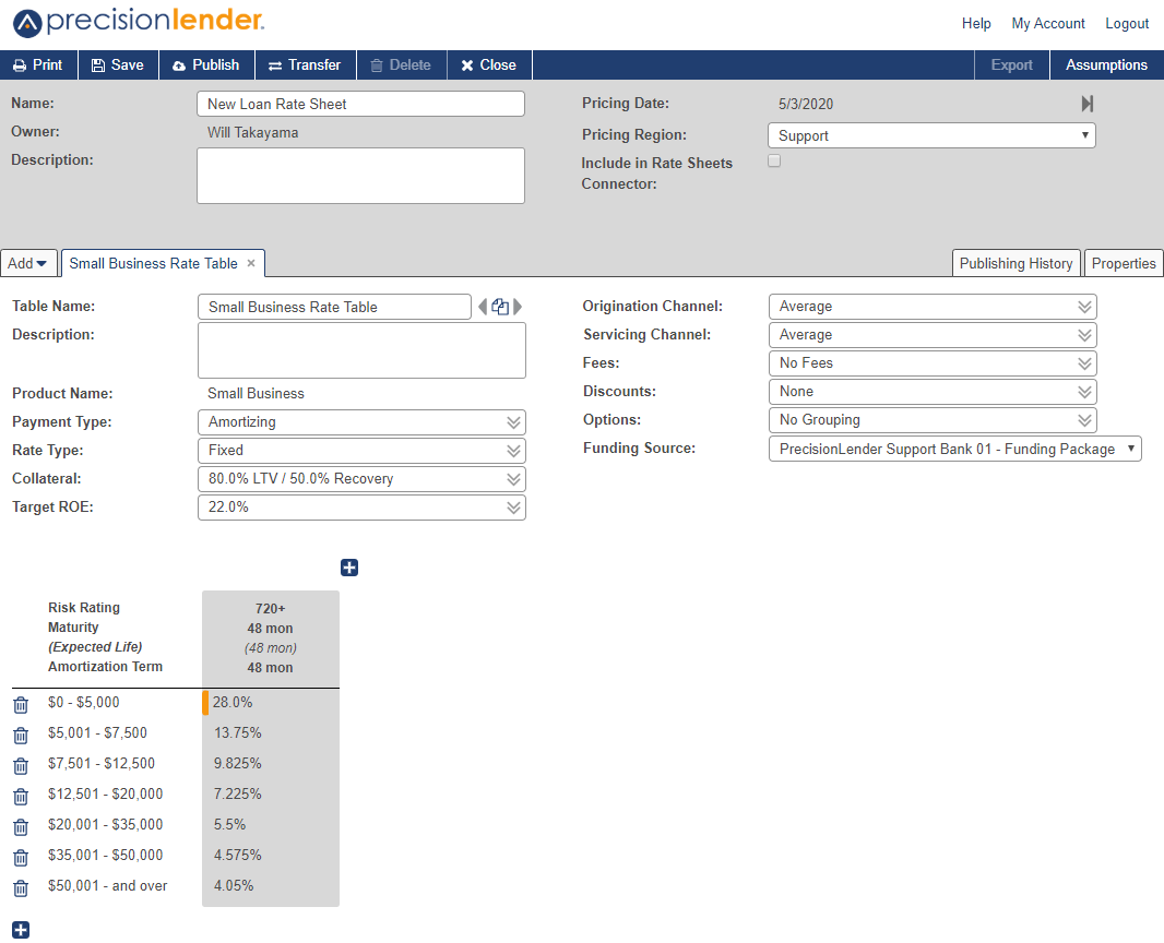 Shows PrecisionLender Rate Sheets screen for Small Business Rate Table product
