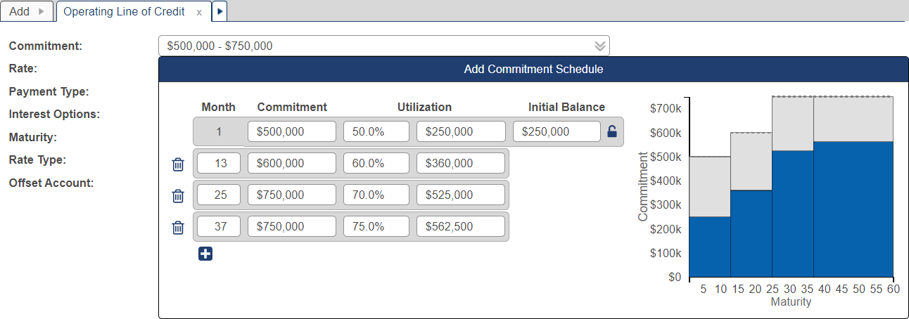 Shows commitment schedule pop-up window with 3 rows added for months 13, 25 and 37