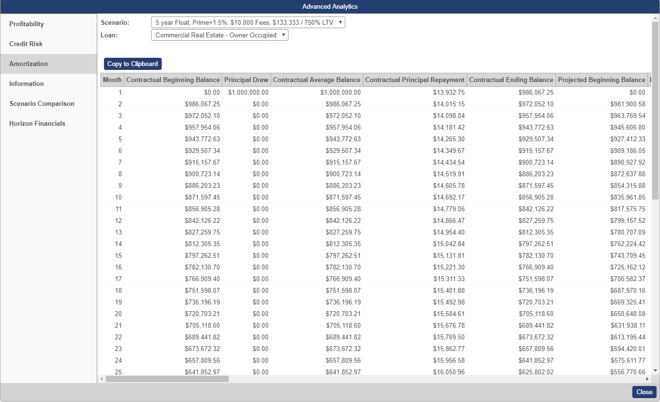 Shows the amortization table pop-up window