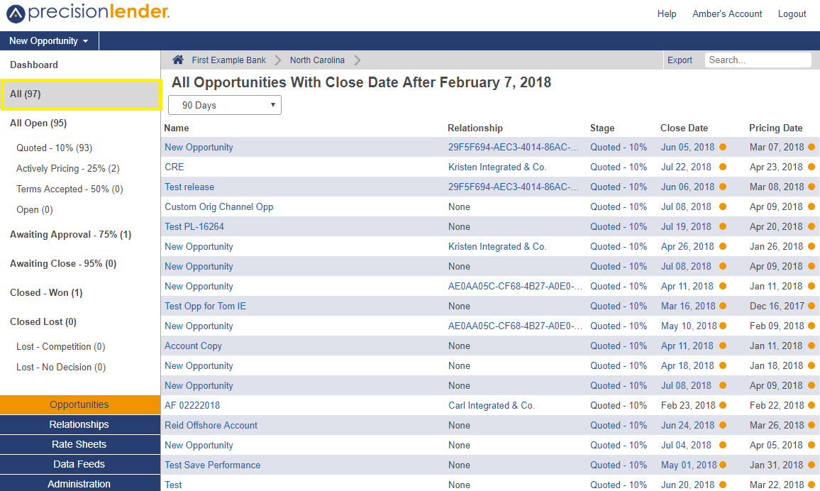 Shows the Opportunity grid with name, relationship, stage, close date and pricing date columns