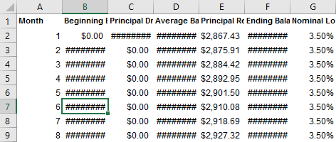 The exported Amortization table may show pound signs but can be fixed by widening columns