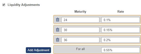 Shows the liquidity adjustments checkbox and an option to add an adjustment